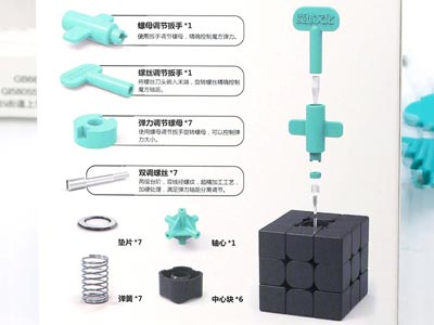 Dual Adjustment Kit for GuoGuan YueXiao